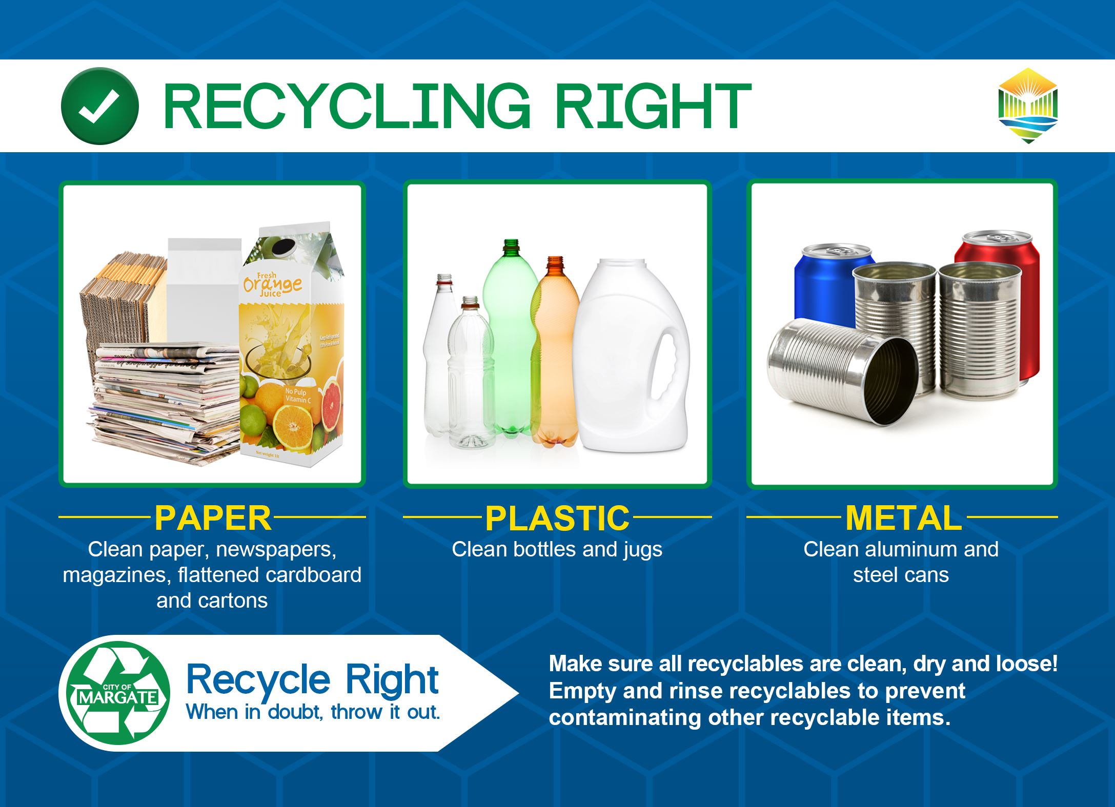 Recycling Right